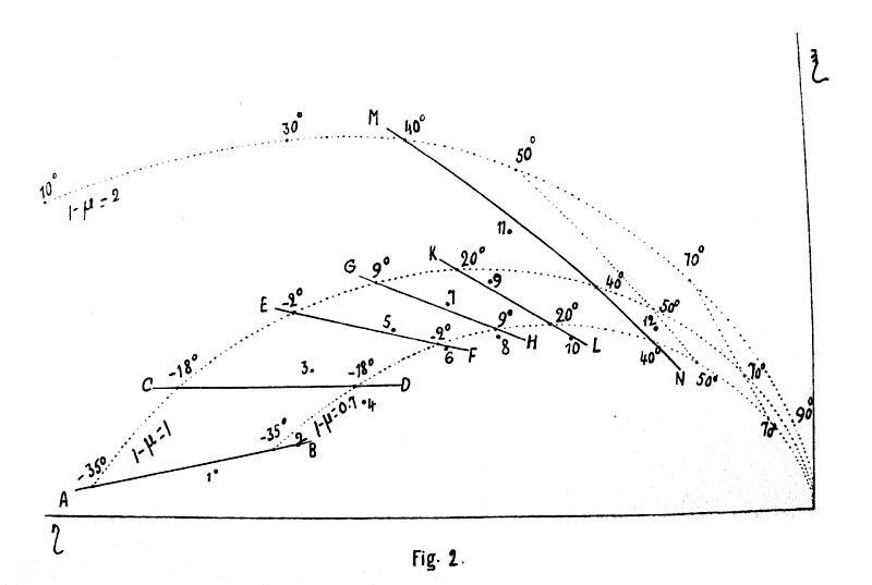 комета 1910а